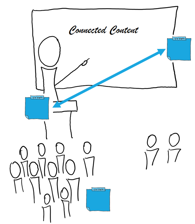 Уебинар 2020: Connected content: the object-oriented way